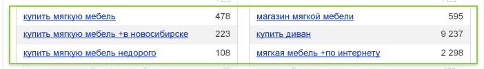 Пример настройки Яндекс Директ - подбор ключевых запросов